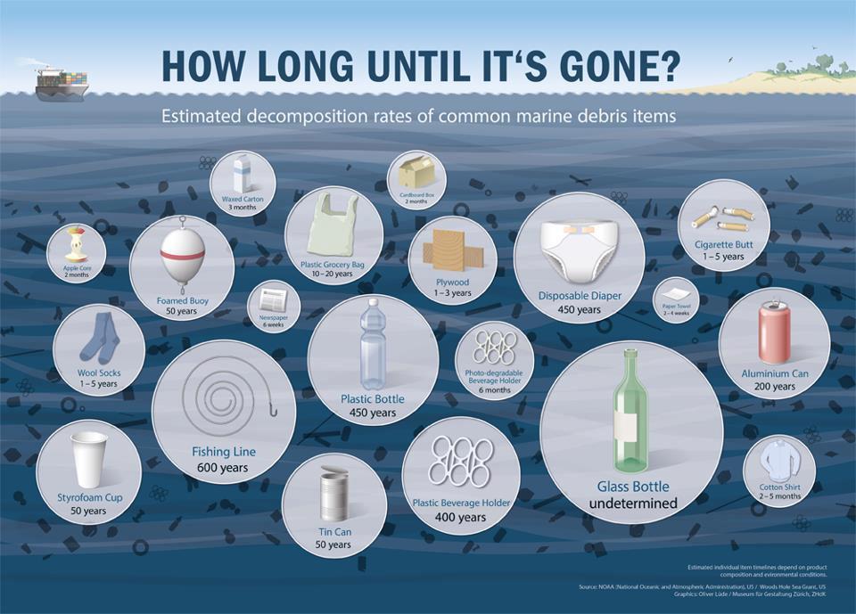 New Method Soap Bottles Made of Ocean Debris (1/2)