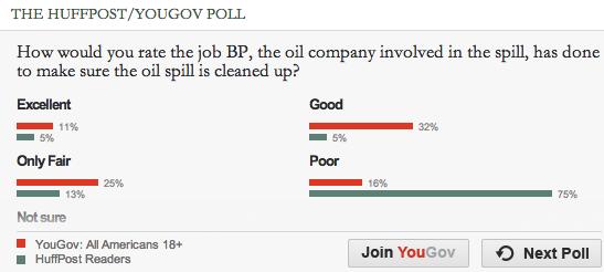 Earth Week 2013: BP Oil Spill Update (5/6)