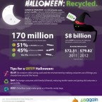 Reduce, Reuse and Recycle this Halloween