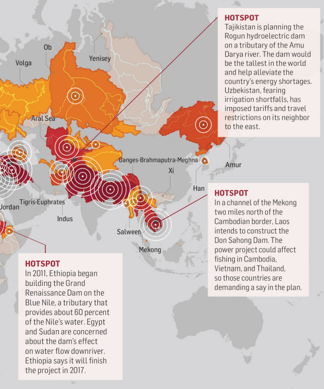 World Water Crisis Infographic