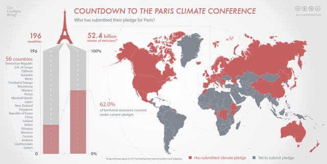 Carbon Brief's map of climate pledges. August 2015.