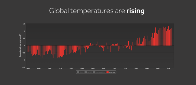 globaltemps_wxshift